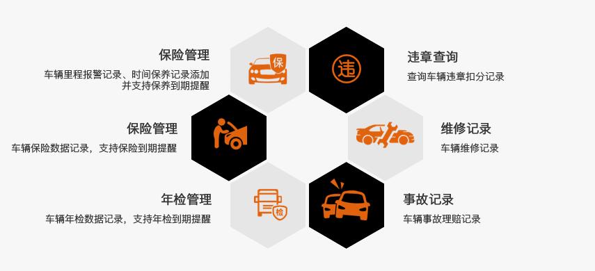 GPS定位 北斗定位 车辆定位监控 车载视频监控 人员定位