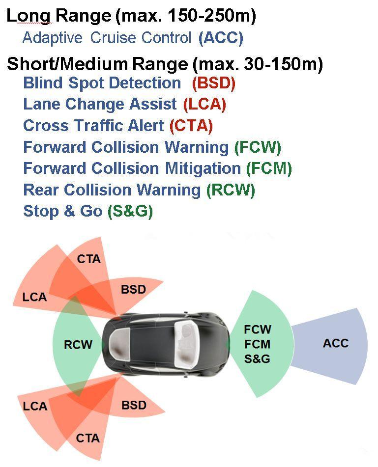 GPS定位|北斗定位|车辆定位监控|车载视频监控|人员定位